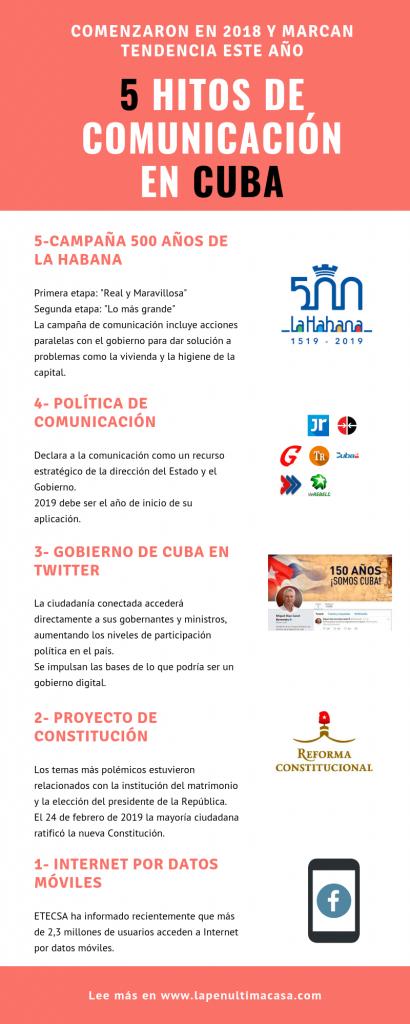hitos de comunicación en Cuba. infografía
