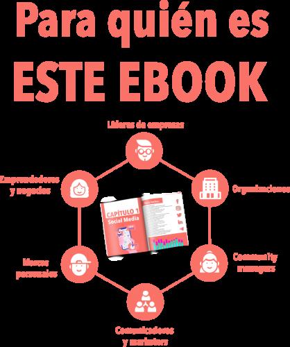 para quien es el ebook